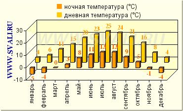 Как купить землю на территории казахстана под казино