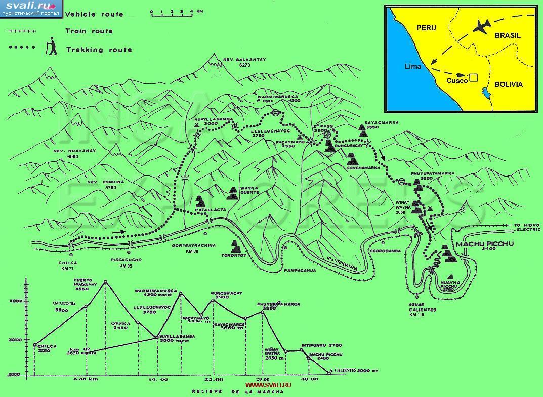 Karty Shema Tropy Inkov Inca Trail I Machu Pikchu Machu Picchu