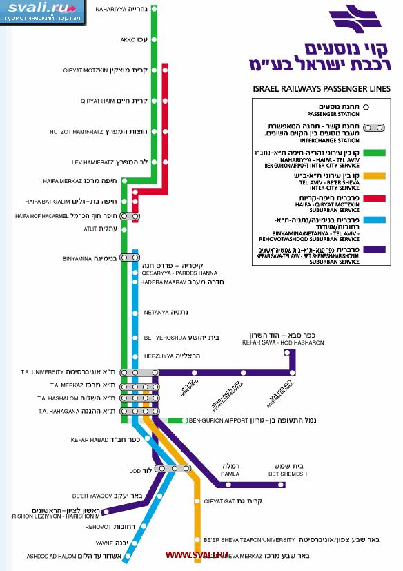 Схема железных дорог Израиля